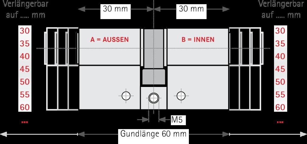 Massblatt Dopellzylinder