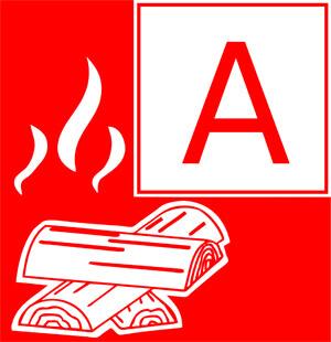 Brandklasse A, Einstufung eines Feuers, unterschiedliche Art eines Feuers