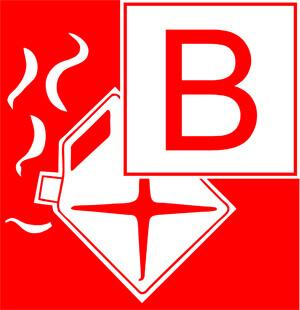 Brandklasse B, Einstufung eines Feuers, unterschiedliche Art eines Feuers