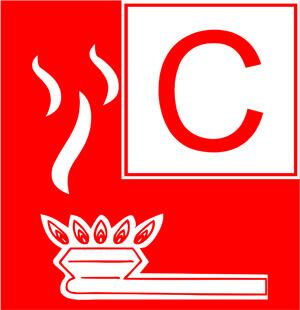 Brandklasse C, Einstufung eines Feuers, unterschiedliche Art eines Feuers