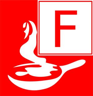 Brandklasse F, Einstufung eines Feuers, unterschiedliche Art eines Feuers